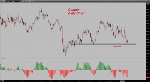 copper269