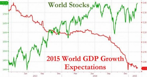WORLDSTOCKWORLDGDP