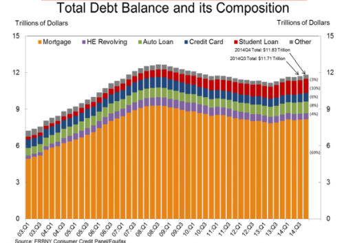 TOTALDEBT