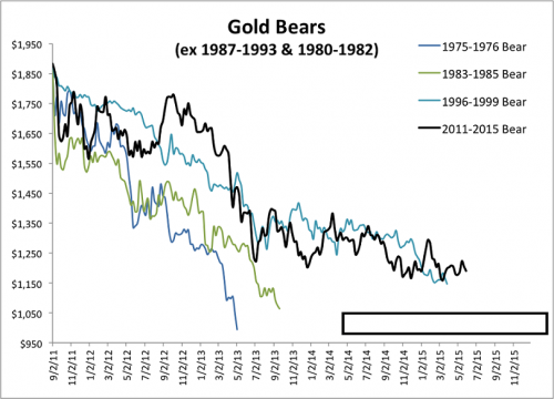 GOLDBEARS