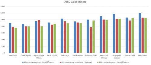 AISCMINERS