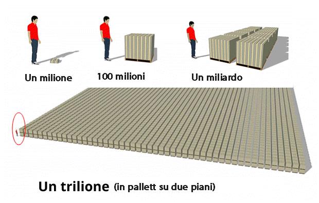 paragone-uomo-1trilione
