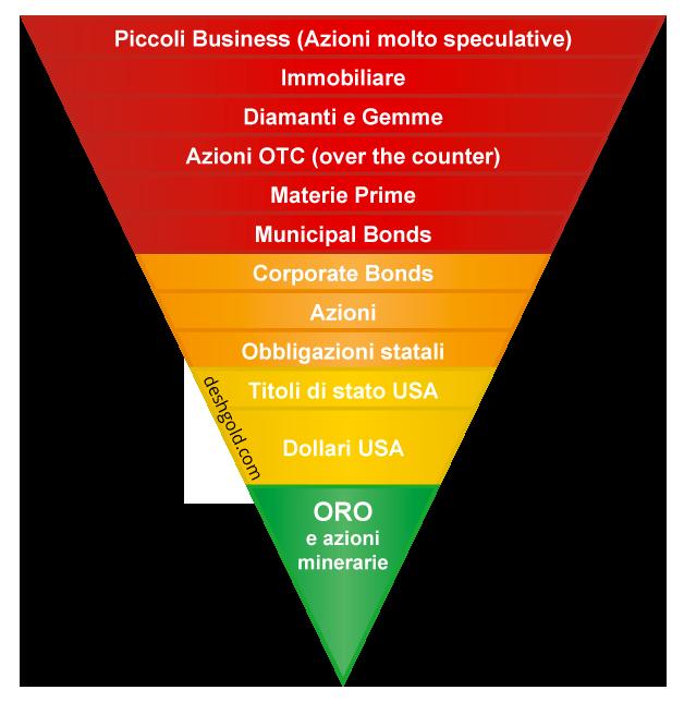 piramide-John-Exter-in-italiano