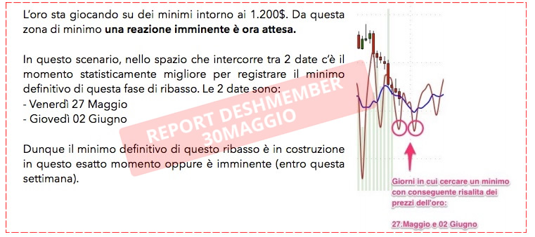 estratto-report-deshmember-30maggio