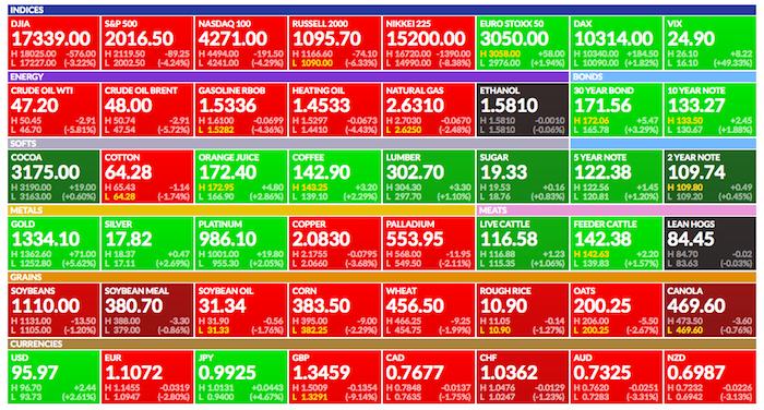 reazione-mercati-finanziari-a-brexit