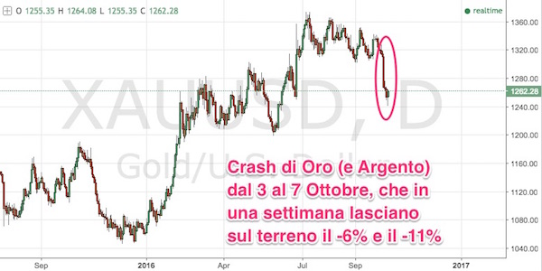 crash-oro-ott-2016